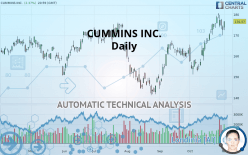 CUMMINS INC. - Daily