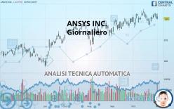 ANSYS INC. - Giornaliero