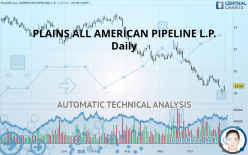 PLAINS ALL AMERICAN PIPELINE L.P. - Daily