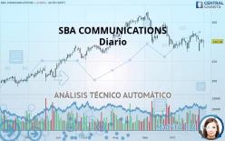 SBA COMMUNICATIONS - Diario
