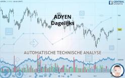 ADYEN - Dagelijks