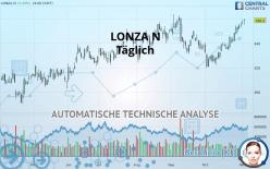 LONZA N - Täglich