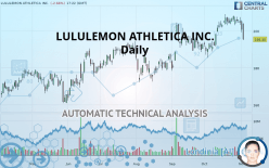 LULULEMON ATHLETICA INC. - Daily