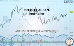 BECHTLE AG O.N. - Journalier