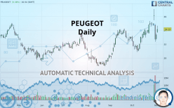 PEUGEOT - Daily