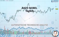AKZO NOBEL - Täglich