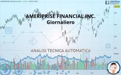 AMERIPRISE FINANCIAL INC. - Giornaliero