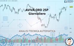 AVIVA ORD 25P - Giornaliero