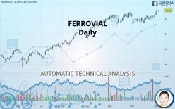FERROVIAL - Daily