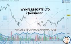 WYNN RESORTS LTD. - Journalier