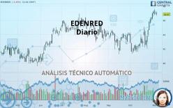 EDENRED - Diario