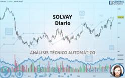 SOLVAY - Diario