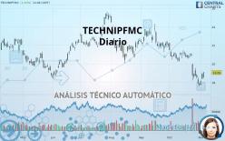 TECHNIPFMC - Diario