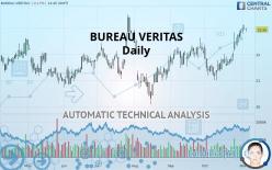 BUREAU VERITAS - Daily