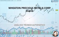 WHEATON PRECIOUS METALS CORP - Diario