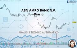 ABN AMRO BANK N.V. - Diario