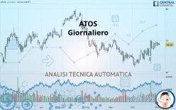 ATOS - Giornaliero
