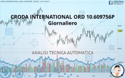 CRODA INTERNATIONAL ORD 10.609756P - Giornaliero