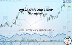 AVEVA GRP. ORD 3 5/9P - Giornaliero
