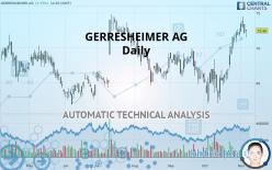 GERRESHEIMER AG - Daily