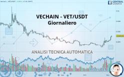 VECHAIN - VET/USDT - Giornaliero