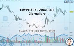CRYPTO 0X - ZRX/USDT - Giornaliero