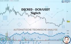 DECRED - DCR/USDT - Täglich