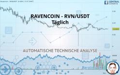 RAVENCOIN - RVN/USDT - Täglich