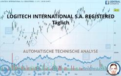 LOGITECH INTERNATIONAL S.A. REGISTERED - Täglich