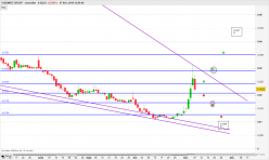 VISIOMED GROUP - Daily
