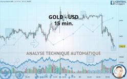 GOLD - USD - 15 分钟