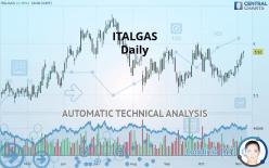 Italgas Technical Analyses Italy Stocks