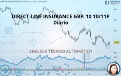 DIRECT LINE INSURANCE GRP. 10 10/11P - Diario