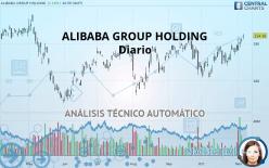 ALIBABA GROUP HOLDING - Diario