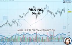 VISA INC. - Diario