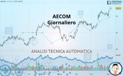AECOM - Giornaliero