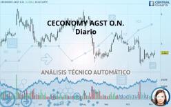 CECONOMY AGST O.N. - Diario
