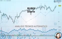 RUBIS - Diario