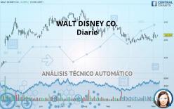 WALT DISNEY CO. - Diario