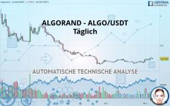 ALGORAND - ALGO/USDT - Täglich