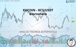 KUCOIN - KCS/USDT - Giornaliero
