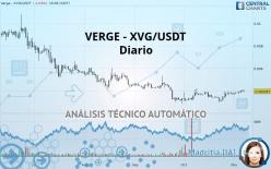 VERGE - XVG/USDT - Diario