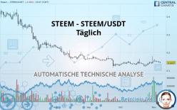 STEEM - STEEM/USDT - Täglich