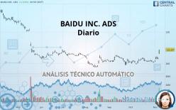 BAIDU INC. ADS - Diario