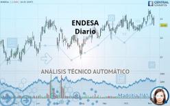 ENDESA - Diario