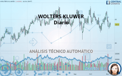 WOLTERS KLUWER - Diario