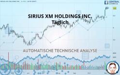 SIRIUS XM HOLDINGS INC. - Täglich