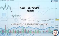 AELF - ELF/USDT - Täglich