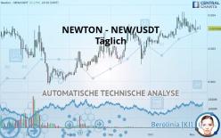 NEWTON - NEW/USDT - Täglich