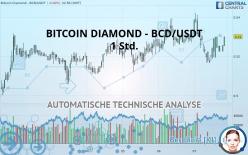 BITCOIN DIAMOND - BCD/USDT - 1 Std.